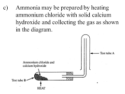 ammonia may be prepared by heating