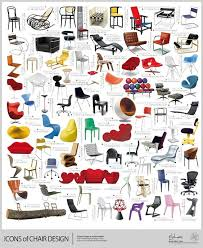 Top 10 Iconic Chair Designs Fair Iconic Chairs Design