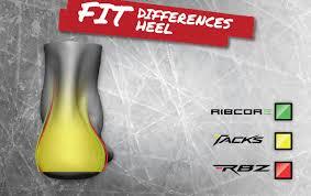 Hockey Skate Fit Chart Timeless Ccm Ice Skate Sizing Chart Ccm Hockey Skate Sizing