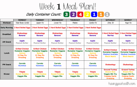 21 Day Fix Weekly Meal Planning Your Health