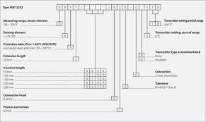 wiring diagram chinese 150cc atv wiring diagram taotao 110cc tao tao 110 atv wiring harness at Taotao 150 Atv Wiring Diagram