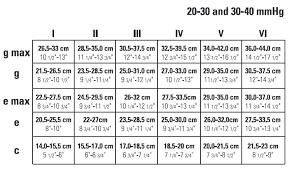 Juzo Size Charts Mastectomyshop Com