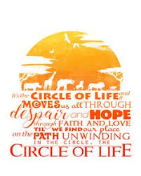 Circle Of Life Inspirational Quotes Life is a circle THE END OF ONE JOURNEY IS THE BEGINNING OF THE 19 23196