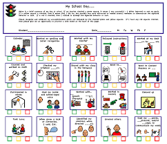 If Then Chart Autism Lots Of Downloadable Charts Behaviour Chart Autism