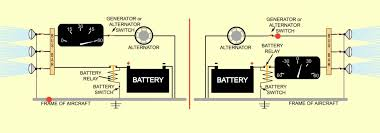 ammeters youtube Sunbeam Tiger Ammeter Wiring-Diagram ammeters online aviation theory