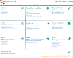 norms values why team building is complex how to simplify it team charter canvas plain