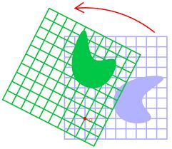Rotation Mathematics Wikipedia