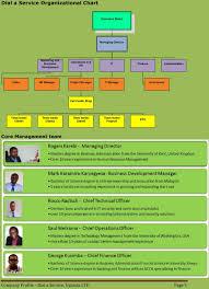 Company Profile Company Profile Dial A Service Uganda Ltd