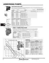 Armstrong Pump Curve Charts 115 1 Manualzz Com