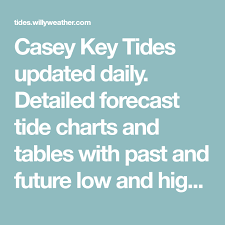 Sarasota Bay Tide Chart Casey Key Tides Updated Daily Detailed Forecast Tide Charts