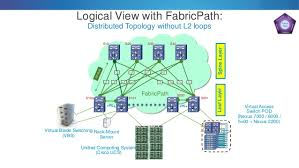 end to end data center virtualization 23