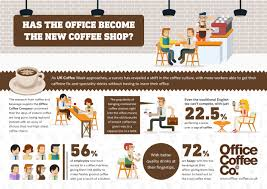 office the shop. Of Course, The Ability To Have A Drink Without Leaving Office Isn\u0027t Only Reason For Rise In People Shunning Coffee Shop, Price Plays Role Shop
