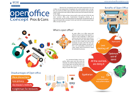 open office concept. open office pros and cons concept