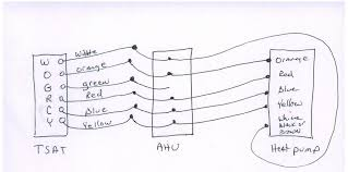 air handler wiring schematic dolgular com thermostat wiring honeywell at Carrier Thermostat Wiring Color Codes