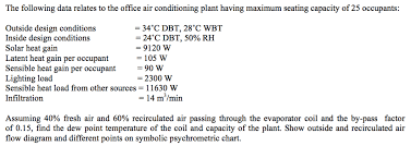 Solved The Following Data Relates To The Office Air Condi