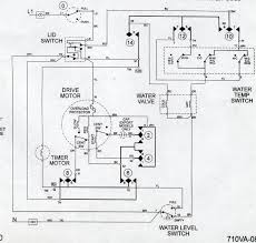 wiring diagram for tag performa dryer the wiring diagram dryer wiring diagram nodasystech wiring diagram