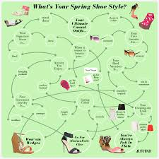 Fashion Flow Chart Fashion Flowchart Find Your Perfect Spring Shoe Style The