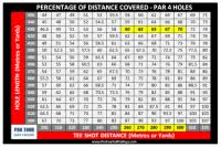 Golf Club Distance Chart In Meters