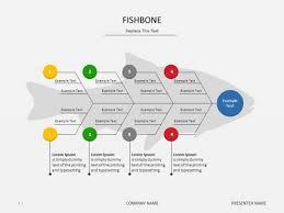 fishbone l pngpowerpoint   fishbone