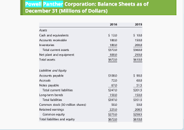 Creating A Cash Flow Statement Solved Create A Cash Flow Statement From The Given Income
