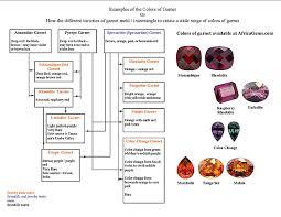 Garnet Color Chart - Wiring Data •