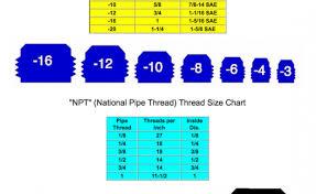 Pipe Thread Chart An Npt Thread Sizes Chart Rorty