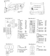 toyota pickup fuse box diagram image details toyota pickup fuse box diagram