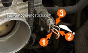 part 1 how to test the 3 0l ford escape throttle position sensor how to test the 3 0l ford escape throttle position sensor tps