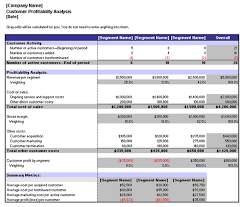 excel financial analysis template profit analysis template under fontanacountryinn com