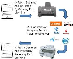 how a fax machine works from start to finish fax authority how fax machines work