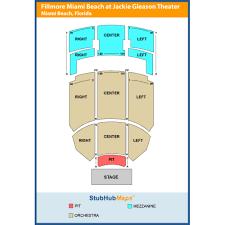 Miami Beach Fillmore Seating Chart The Fillmore Miami Beach Events And Concerts In Miami Beach