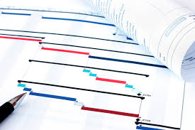 Gantt Chart Charting A Path To Success