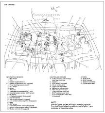 suzuki vitara engine diagram suzuki wiring diagrams