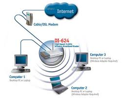 net reviews com d link di 624 wireless router and gw520 pci nic once you set up the components you open your web browser and enter a specific ip address this brings up a setup page via your browser