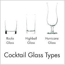 Drinking Glass Size Chart Types Of Wine Chart Homemadethings Org