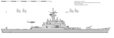 The difference a beach education makes. Norfolk Welkes Class Guided Missile Cruiser By Click This On Deviantart