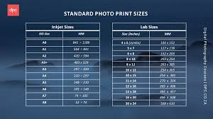 a table of the standard print sizes