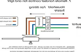 Fan And Light Wiring Hunter Fan Wiring Schematic Free Wiring Diagram
