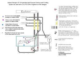 subaru vanagon wiring diagram subaru image wiring subaru coolant flow diagram subaru image wiring on subaru vanagon wiring diagram