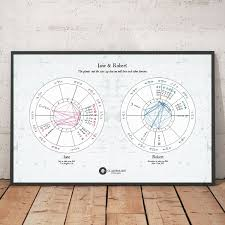 Couple Birth Chart 17x11 Inches Pink Lightblue