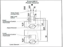 suburban rv furnace parts creative house picture best