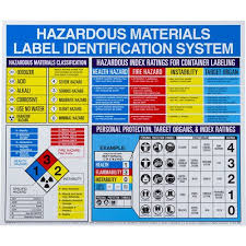 Hazardous Materials Identification Charts English Or