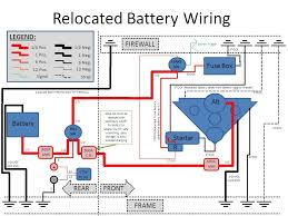 rv battery disconnect switch wiring diagram wiring diagram and 12 volt rv battery and solar system diagram 2006 winnebago journey wiring diagram car