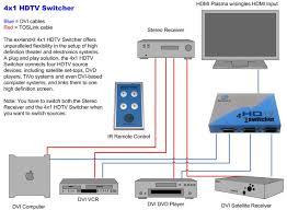 gefen llc see the wiring diagram