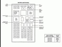1999 ford expedition starter wiring diagram wire center \u2022 1999 ford expedition xlt radio wiring diagram at 1999 Ford Expedition Wiring Diagram