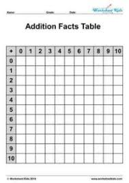 Addition Facts Chart Without Zero Upto 20 Worksheets Kids