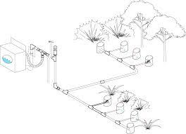 Landscape Irrigation System Design Greywater Reuse Greywater Action