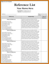 Template Reference List 12 Reference List Template Word The Stuffedolive Restaurant