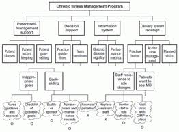 5th Edition Pmbok Guide Chapter 8 Process Decision Program