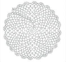 round mandala rug round mandala rug round rug crochet pattern 1 mandala rug pattern spotlight mandala round mandala rug